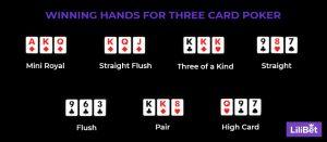 https://blog.lilibet.com/wp-content/uploads/2021/03/Winning-hands-3-cards-poker-1.jpg