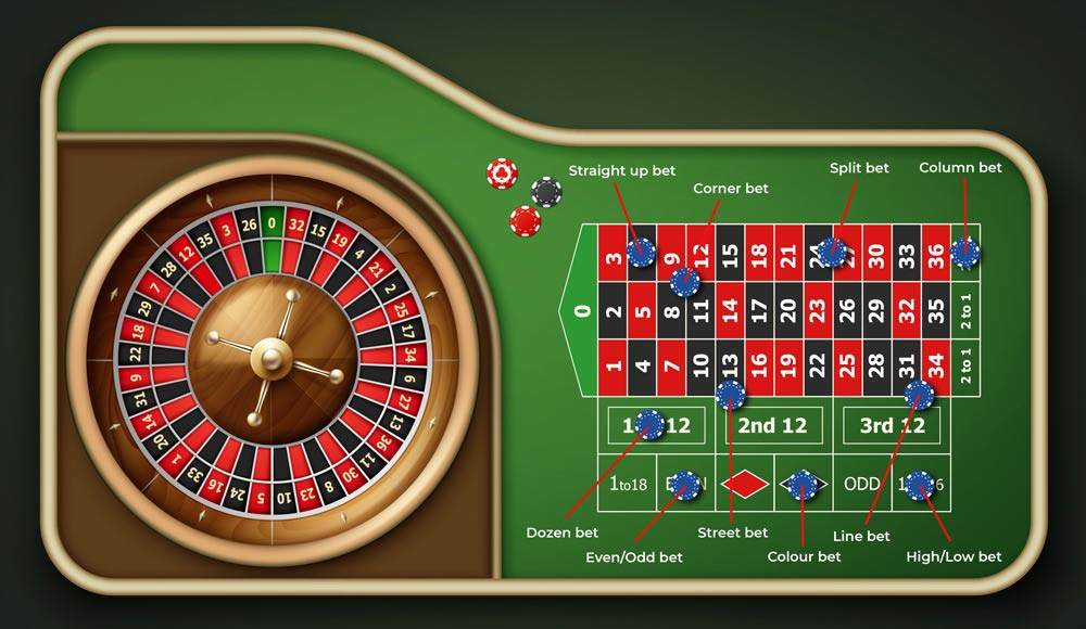 roulette-table-with-chips